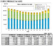 b74d98c837762b650a290fc42d5c918d 171x150 - 子育て日本一・ラーメンの街 松戸~財政も気になる!住民税の用途は?