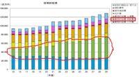 df87d59b88f2f080f4e18445fc193f45 200x111 - 子育て日本一・ラーメンの街 松戸~財政も気になる!住民税の用途は?